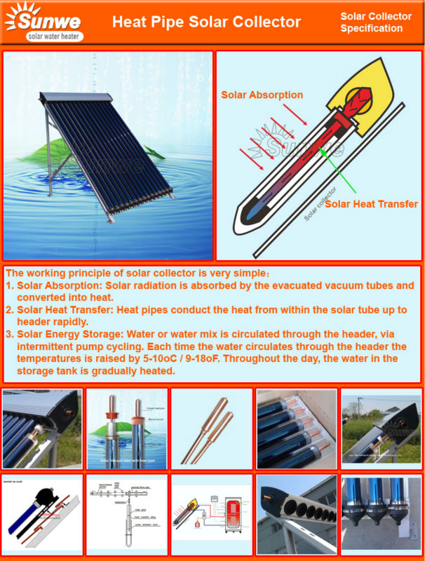 heat pipe solar collector balcony type total height 1meter vacuum tube length 850mm
