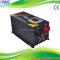 1000w one world inverter for home use