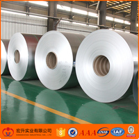Color coated painted steel coil sheets