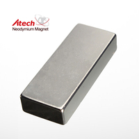 Top Valued Neodymium Magnet Block With