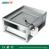 High quality Rectangular box duct fan