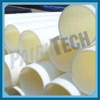 Plastic White PE100/HDPE Pipe Prices for Water Supply