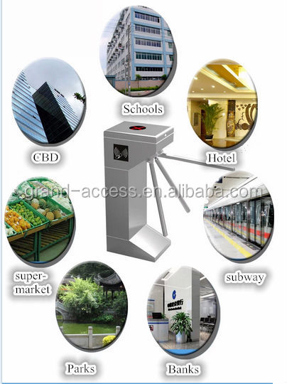 CE approved waist high Turnstile,tripod Turnstile,Double Tripod Turnstile GAT-102A