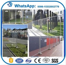 6' high x 10' long chain link portable panels be used temporary fences for construction