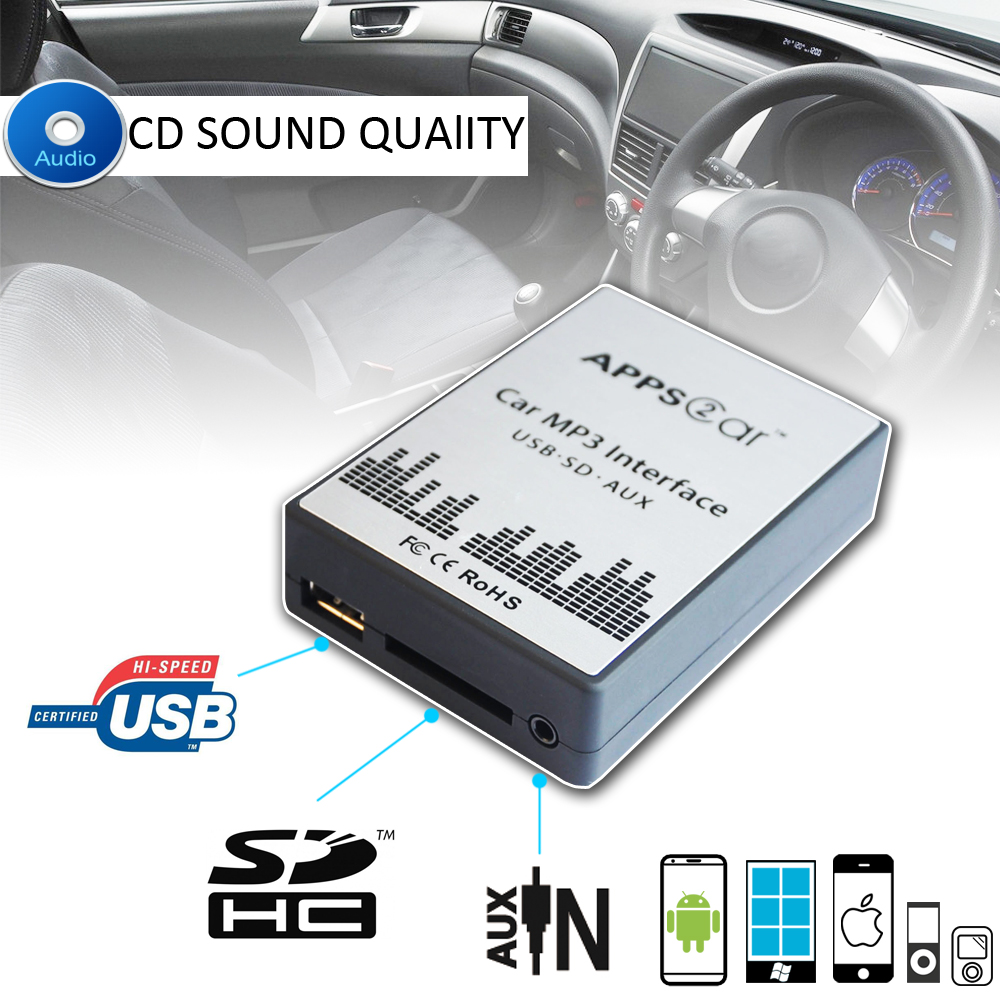 APPPS2CAR Digital Music Changer USB SD Interface for Honda Acura ,3.5mm Aux-In Music CD Change adapter