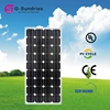 Superior double glass pv solar panel