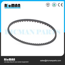 Hangzhou Ricman Top engine spare Parts-Gasoline tamping rammer plate compactor spare parts GX100 industrial timing belt