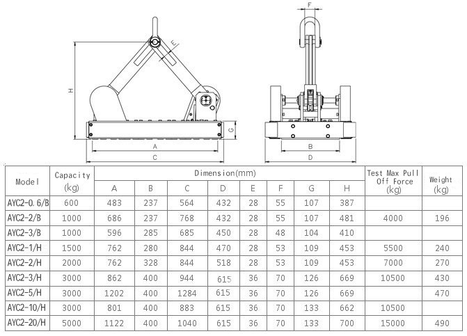 Auto Permanent Magnetic Lifter/ Magnet Lifter