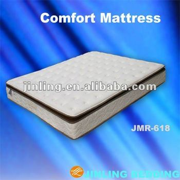 Comfort Spring Mattress with Pocket Coil