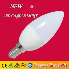 Wholesale Mini Electric LED Candle Light