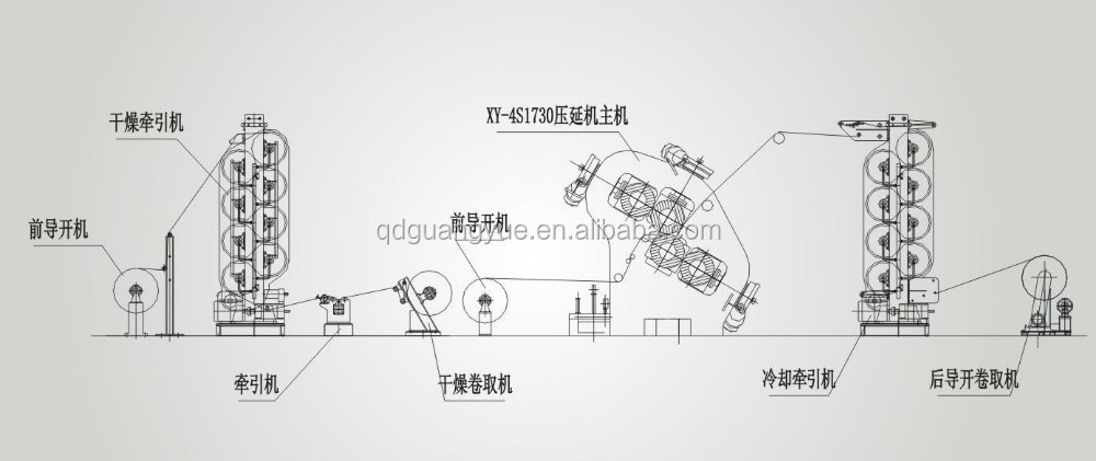 schematic_diagram_of_production_line_with_four_roll_rubber_calender_and_its_auxiliaries