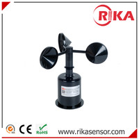 RK100-02 hot sale CE wind measuring instruments