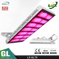 2016 new design Greenhouse panel Square 500 watt led grow light for agricultural