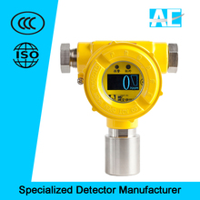 Industrial auto fixed ethylene oxide gas sensor monitor/detector