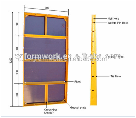 Modular steel frame formwork for wall&column