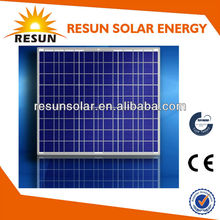 200W poly solar panel, for solar power plant with TUV, IEC, CE, CEC certificate