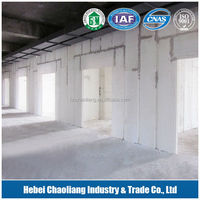 Chaoliang removable wall partitions/sound proof partition walls/fiberglass sheets