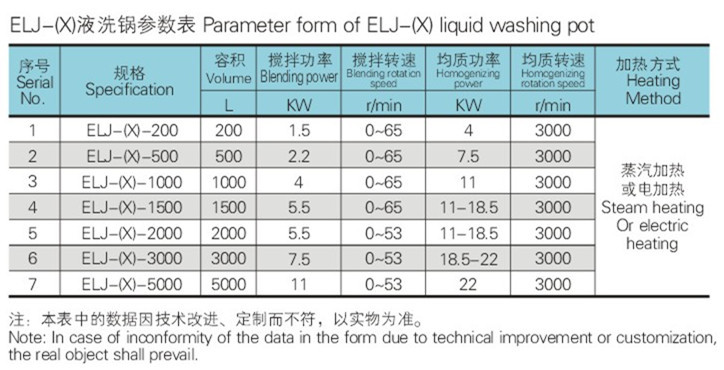 EL-1000L Shanghai Chasing Machine for Making paste Maker Mixer