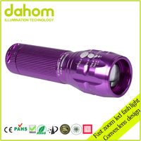 Super Power Flashlight Mini Zoom Light Waterpoof Led Torch