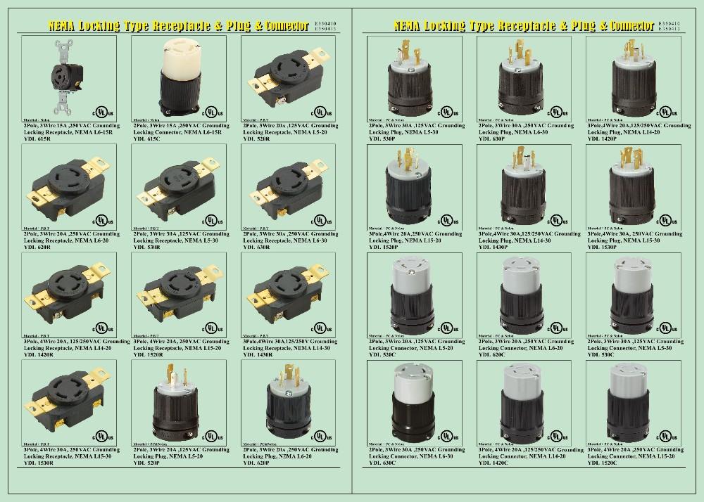 Nema 10 50p 50a 125v 250v Industrial Socket America 50a Plug Buy Nema 10 50p Receptacle 50a