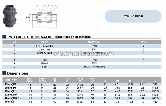 ERA PVC True Union Ball Check Valve(PVC Valves)