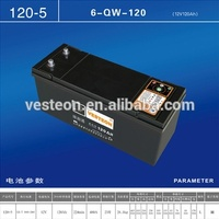 12v car batteries for Vehcile/Truck/Bus/Heavy duty/Transportation