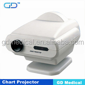 //GCP-03// chart projector
