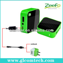 Solar energy 3000mah external battery charger case for iphone 4 with Lithium Polymer Battery