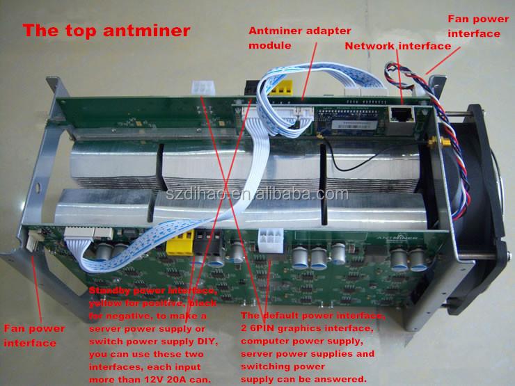 180gh s ant bitcoin miner antminer machine btc mining box ...