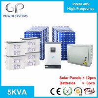 China Factory Off Grid 1kw 2kw
