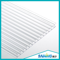 types twin-wall hollow polycarbonate sheet