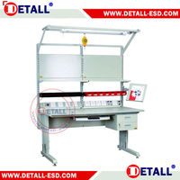 inspection table ESD