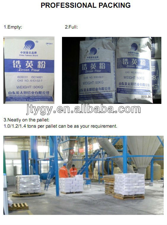 Brightening and opacifying raw material zircon flour 325 mesh