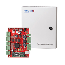 COUNS CU-BL201 Durable Network Building Network Access Control System