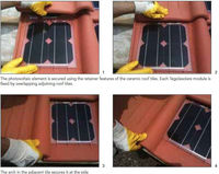 Solar roof tile energy 'Tegolasolare' BIPV solar panel