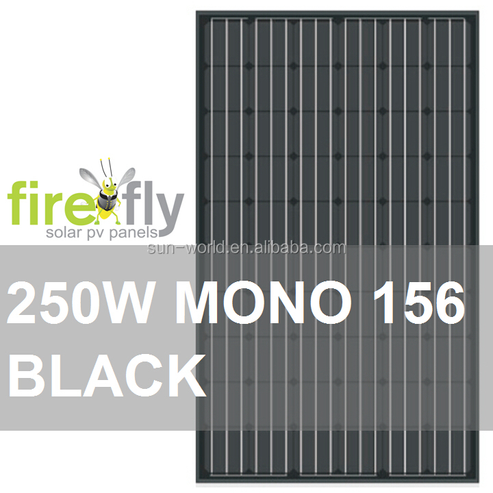 MONO156 Solar PV Panel 250W (Black Cells)