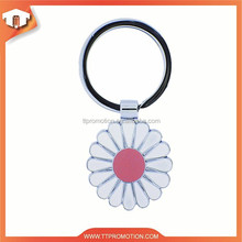 Maunfacture cheap wholesale custom sound effect keychain