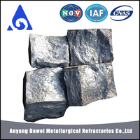 hot sell calcium silicon low price of sica alloy manufacturer casi powder