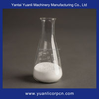Coating Chemical Barium Sulfate Price for Powder Coating Material