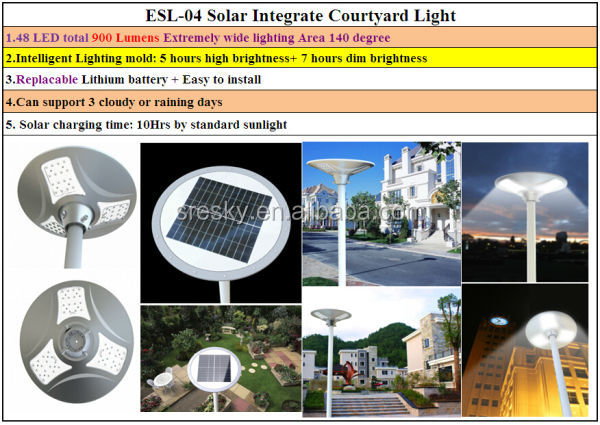High Power Motion Sensor waterproof solar LED Street Light