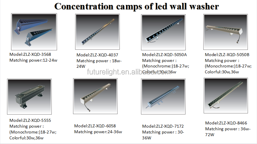 High quality outdoor ip65 12led 4 in 1 48w rgbw led wall washer