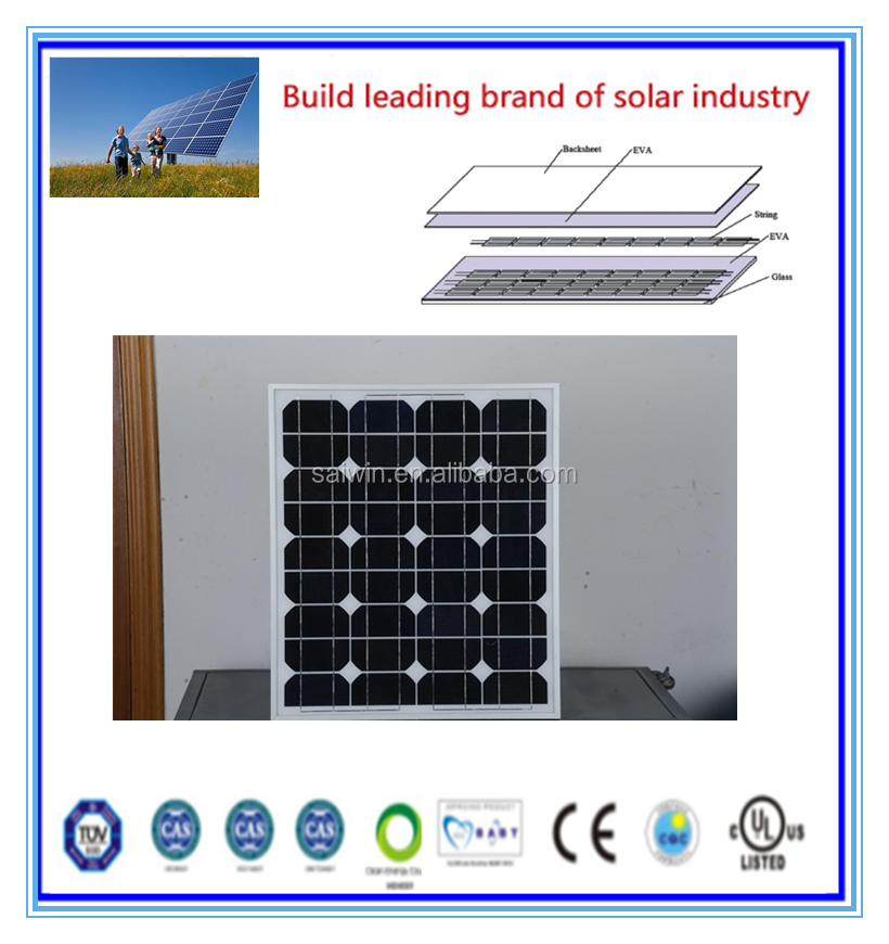 Hot selling poly photovoltaic solar panels 265w