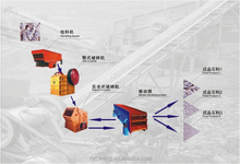 Jaw crusher drawing with all models