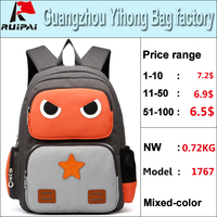 Wholesale of 8 years child school bag