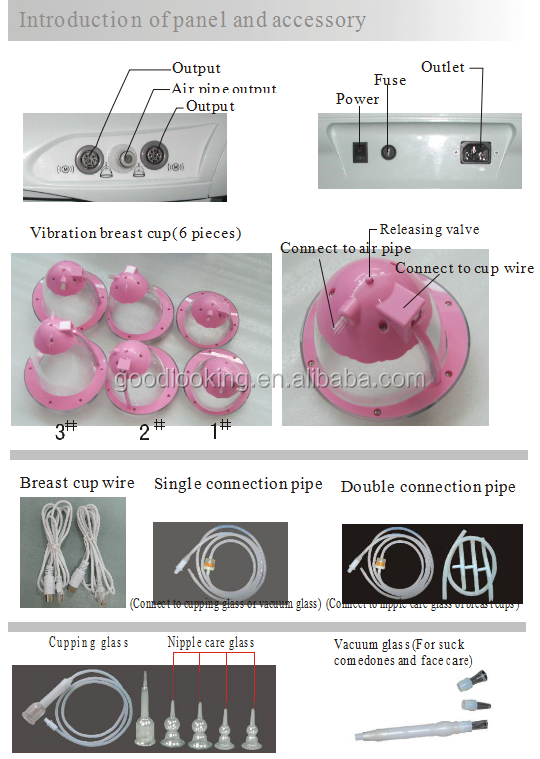 best Guangzhou breast enlargement equipment with factory price