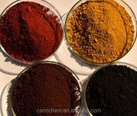 inorganic pigment iron oxide red/yellow/black/blue/brown/green/orange powder for brick cement paver concrete