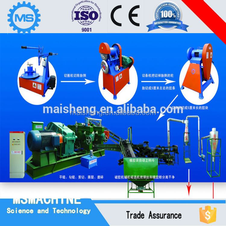 low investment high return waste tyre recycling machine for crumb rubber ISO/CE certification