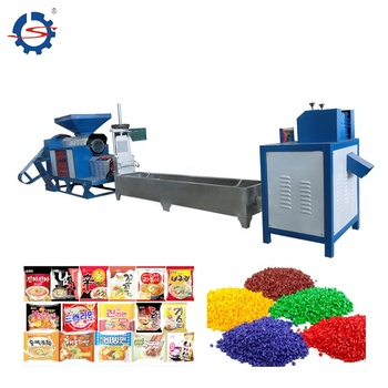 Shuliy recycling granulator machine for plastic