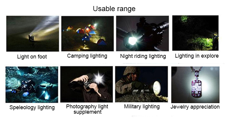 waterproof Rain resistant 3W led high power led headlamp,led headlight