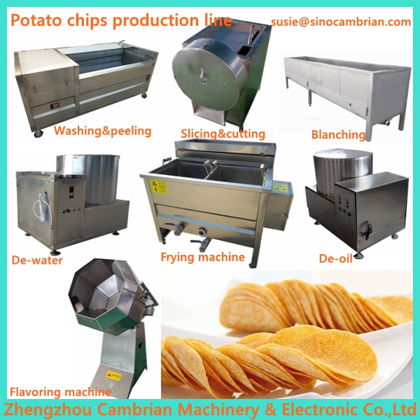 Small capacity potato french fries making machine with low price